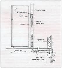 wiring diagrams air conditioner diagram air handler circuit