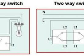 wiring a 2 gang 1 way light switch diagram wiring diagram