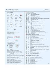 aperçu du fichier peugeot 206 wiring diagram pdf page 2 19