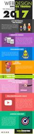 pinterest trends 2017 best 25 web design trends ideas on pinterest web inspiration