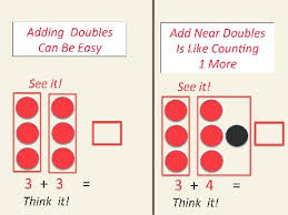 doubles fact to master basic math facts strategize then memorize