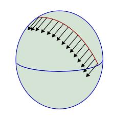kugeloberfläche file parallel transport sphere2 svg wikimedia commons