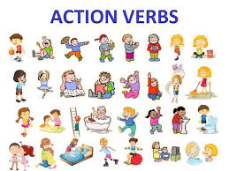 Good Action Verbs For Resumes Unwanted Teenage Pregnancy Essay Urdu Essays For Inter Students