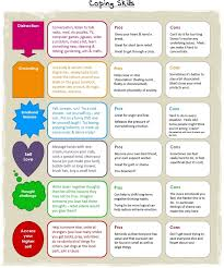 mental health u0026 it u0027s impact on well being worksheet inside u0026 out