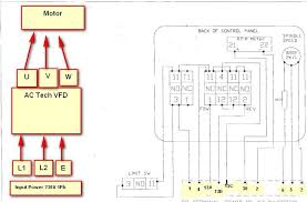 vfd control panel wiring diagram wiring diagram and schematic design
