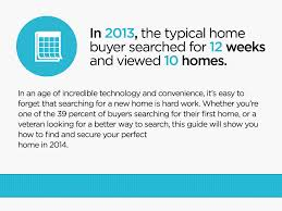 buyers guide how to create a 2014 real estate buyers guide to give to your audience