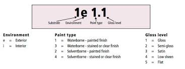 paint specifications from resene paints guidelines for specifiers