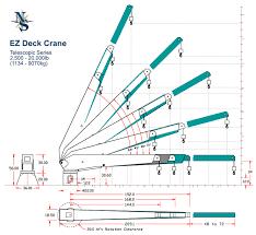 Pedestal Crane Ez Hydraulic Cranes Nautical Structures Marine Engineering And