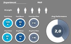 Analytics Excel Dashboard Template Hr Analytics Dashboard How To Create Hr Dashboard