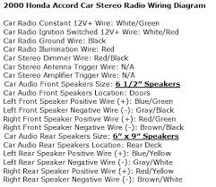honda accord radio wiring diagram honda accord stereo wiring diagram with 2000 honda accord wiring