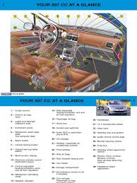 100 peugeot rt3 manual schsmatic diragram free download