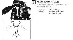 voltage regulator ext how it works ih8mud forum