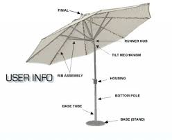 Patio Umbrella Pole Replacement Patio Umbrella Parts Tilt And Replacement The Patio Umbrellas