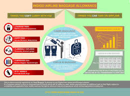 United Airlines International Baggage Allowance by Indigo Baggage Allowance Youtube