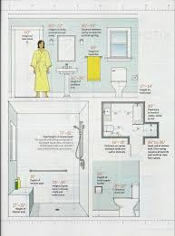 bathroom bathroom sconce height bathroom sconce height bathroom