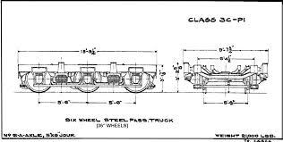 prr passenger trucks 3c p1