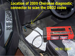 2006 jeep grand engine light check engine light codes p0123 tps code for 2000 jeep sport