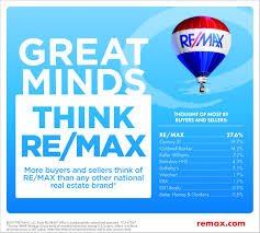 re max dfw associates careers brand recognition