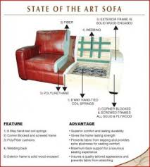 average height of couch seat six common mistakes when buying a sofa and ways to avoid them