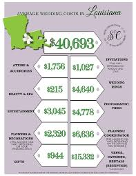 wedding costs average wedding costs in louisiana southern celebrations magazine