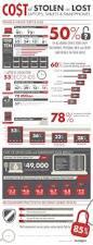 76 best infográficos images on pinterest social networks social