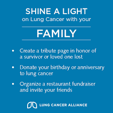 Lost Loved Ones To Cancer 15 Ways To Shine A Light On Lung Cancer Lung Cancer Awareness