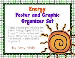 energy poster and interactive notebook inb set graphic