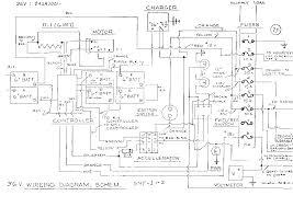wiring diagram for ezgo gas golf cart u2013 the wiring diagram