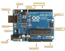 beginner u0027s guide to getting started with arduino we must be geeks