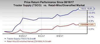 black friday tractor supply sale tractor supply u0027s tsco stock gains despite a bleak outlook
