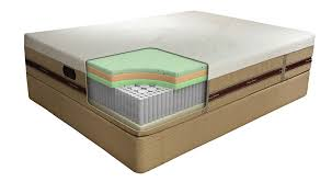 therapedic hybrid mattresses u2013 a trend in comfort