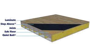 soundproof laminate flooring flooring design