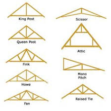 Wood Truss Design Software Download by Lesson In Progress Zai Scratch U2026 Pinteres U2026