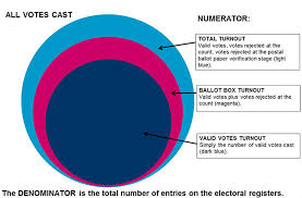 electoral commission electoral data