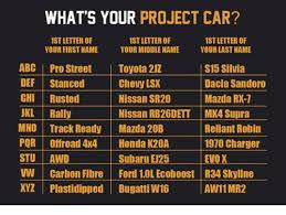 Project Car Memes - 25 best memes about r34 skyline r34 skyline memes