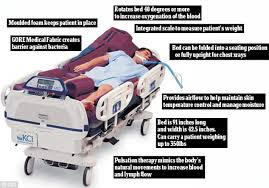 rotating hospital bed george michael the 100 000 life saving bed that is helping wham