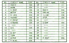 2000 mazda 626 fuse box diagram front fuse box diagram u2013 circuit