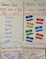 best 25 noun anchor charts ideas on pinterest noun chart