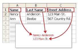 Excel Mail Merge Template The Excel Part Of Mail Merge Office Blogs