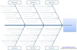 fishbone diagram excel exol gbabogados co