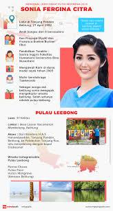 14 Foto Jejak Puteri Indonesia 2018 Sonia Saat Menikmati Keindahan