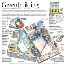 Sustainable Building Solutions Best 25 Sustainable Building Materials Ideas On Pinterest