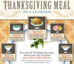 are you worried about gaining weight this thanksgiving we ll help