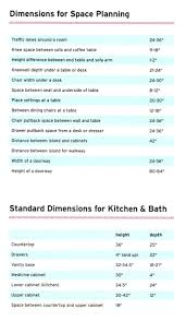 Kitchen Furnitures List Home Design Standard Furniture Size Standard Furniture Sizes Pdf