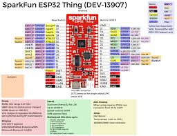 enginursday creating a smart water sensor with the esp32 thing