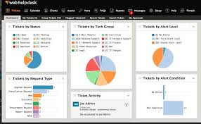Help Desk Ticketing Software Reviews 41 Free Open Source And Top Help Desk Software In 2017