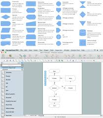 basic flowchart examples create flowcharts u0026 diagrams business