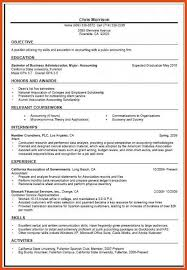 Appealing Resume Title Examples Customer by Appealing Resume Headline 20 For Your Resume Template Microsoft