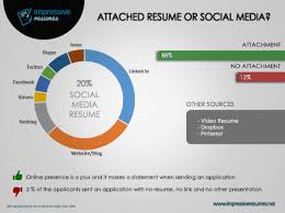 Resume Dropbox Attached Resume Or Social Media Resume Impressive Resumes Net
