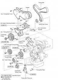 2001 hyundai santa fe alternator replacement timing belt diagram timing belt diagram maintenance replacement